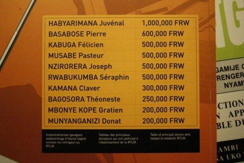 Museo Genocidio Kigali (37)