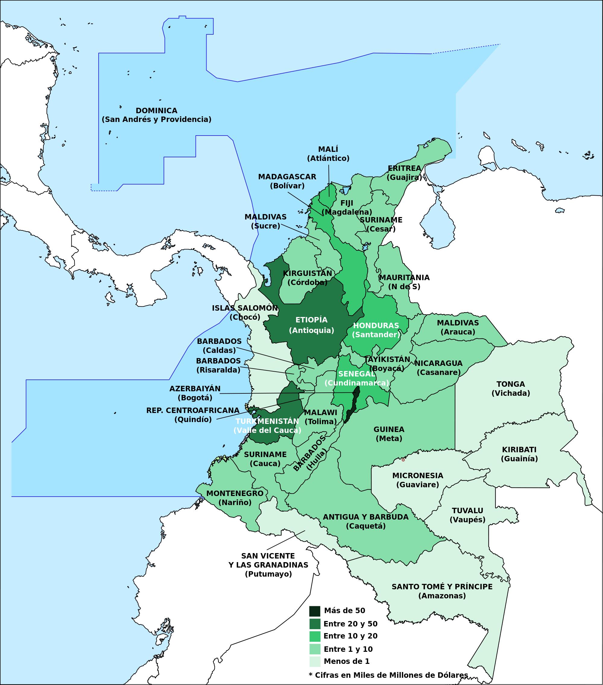 China Colombia Brasil India y Estados Unidos Comparaciones del