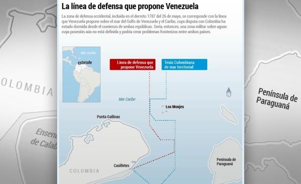 Línea de defensa que propone Venezuela (Fuente)